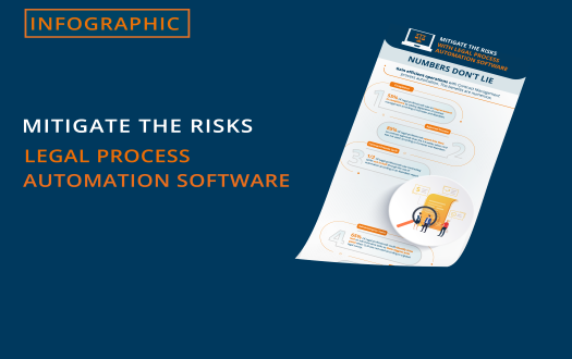 Mitigate the risks with legal process automation software